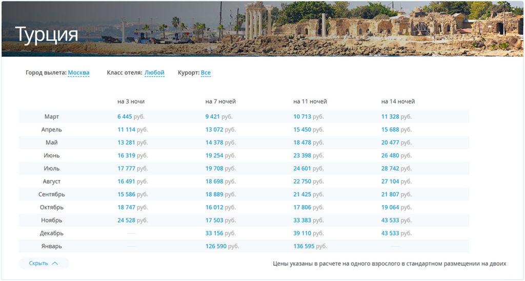 Календарь Travelata